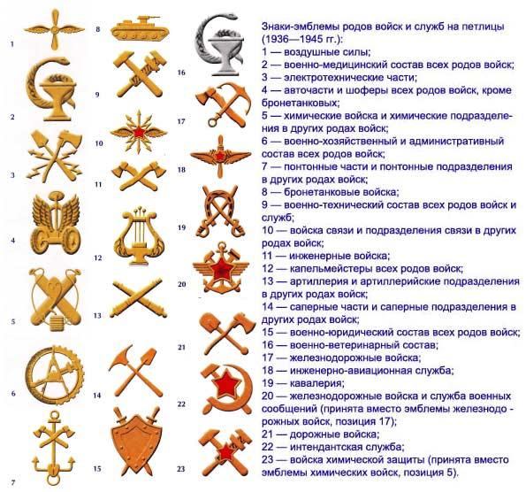 Медицинские эмблемы в картинках
