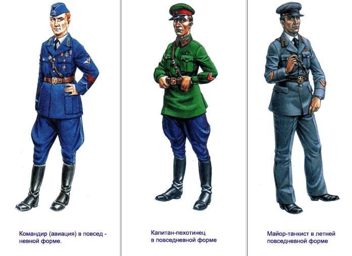 импортеры итальянской детской одежды