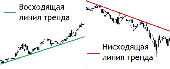 trend-line02