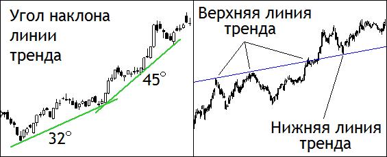 trend-line03